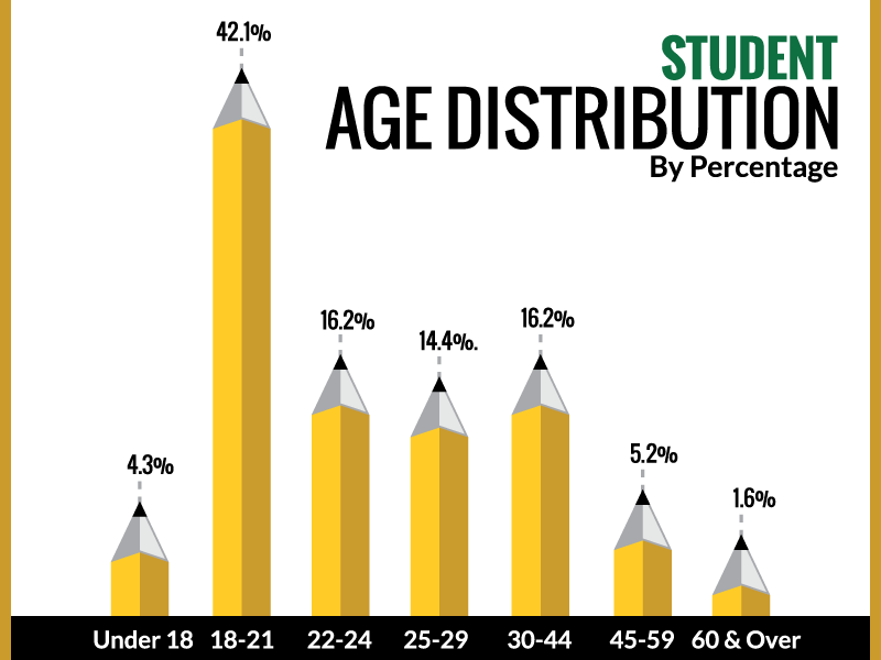 Age_Distribution_wht_background.fw.png