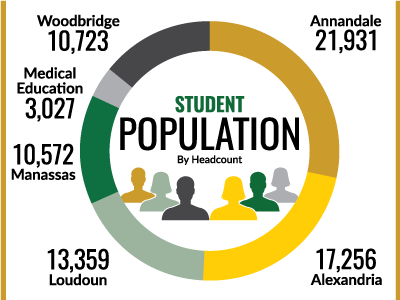 FINAL-HEADCOUNT-INFOGRAPHIC-OCT_OTL.fw.png