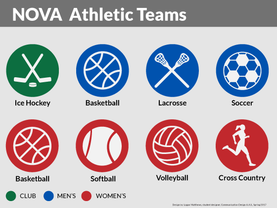 NOVA Athletic Teams
