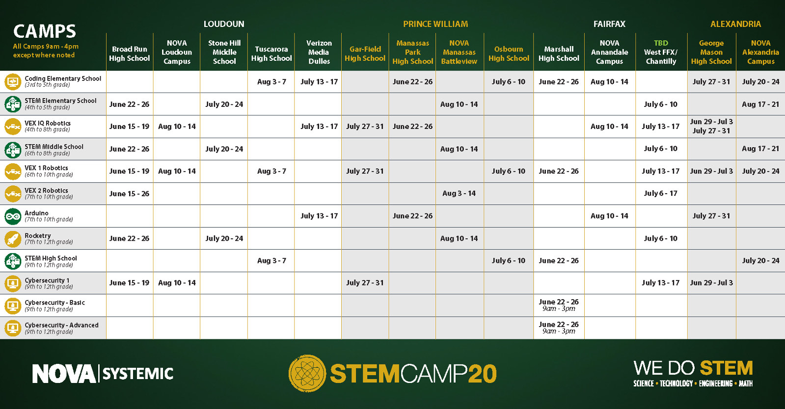 STEM Camps :: Northern Virginia Community College