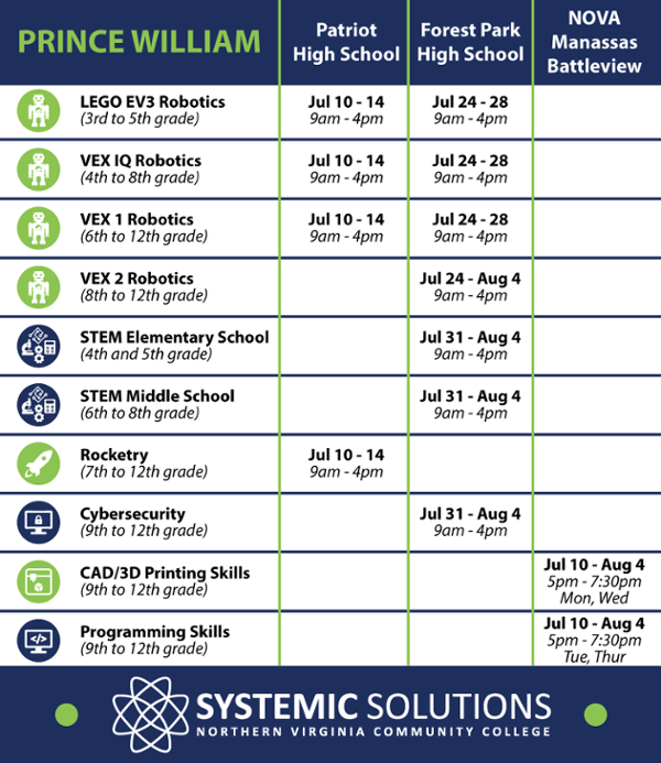 STEM Camps Northern Virginia Community College
